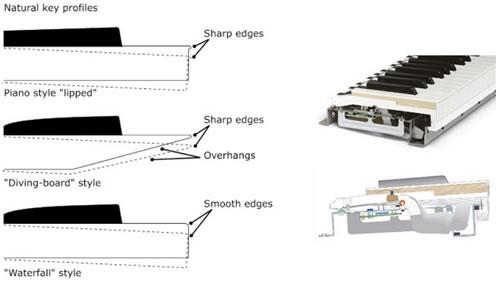 keyboardsizes2.jpg