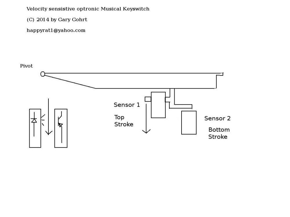optronic-keyswitch-2.jpg