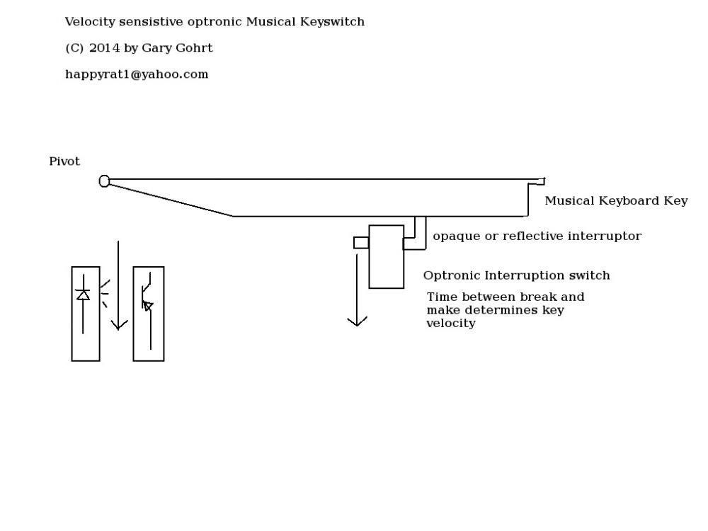 optronic-keyswitch.jpg